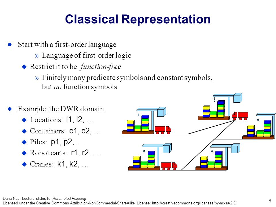 Dana Nau: Lecture slides for Automated Planning Licensed under the Creative Commons Attribution-NonCommercial-ShareAlike License: http://creativecommons.org/licenses/by-nc-sa/2.0/ 5 Classical Representation Start with a first-order language »Language of first-order logic  Restrict it to be function-free »Finitely many predicate symbols and constant symbols, but no function symbols Example: the DWR domain  Locations: l1, l2, …  Containers: c1, c2, …  Piles: p1, p2, …  Robot carts: r1, r2, …  Cranes: k1, k2, …