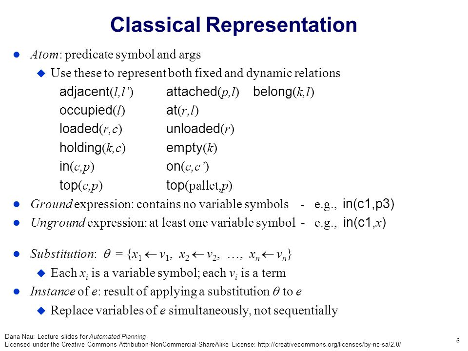 Dana Nau: Lecture slides for Automated Planning Licensed under the Creative Commons Attribution-NonCommercial-ShareAlike License: http://creativecommons.org/licenses/by-nc-sa/2.0/ 6 Classical Representation Atom: predicate symbol and args  Use these to represent both fixed and dynamic relations adjacent (l,l') attached (p,l) belong (k,l) occupied (l) at (r,l) loaded (r,c) unloaded (r) holding (k,c) empty (k) in (c,p) on (c,c') top (c,p) top (pallet,p) Ground expression: contains no variable symbols - e.g., in(c1,p3) Unground expression: at least one variable symbol - e.g., in(c1, x ) Substitution:  = {x 1  v 1, x 2  v 2, …, x n  v n }  Each x i is a variable symbol; each v i is a term Instance of e: result of applying a substitution  to e  Replace variables of e simultaneously, not sequentially