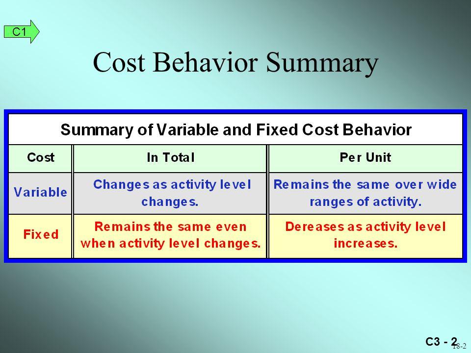 C3 - 2 Cost Behavior Summary C1 18-2