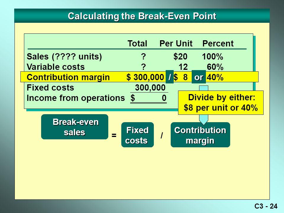 C3 - 24 Calculating the Break-Even Point Total Per Unit Percent Break-even Break-evensales Fixedcosts =/ Contributionmargin Sales (???.
