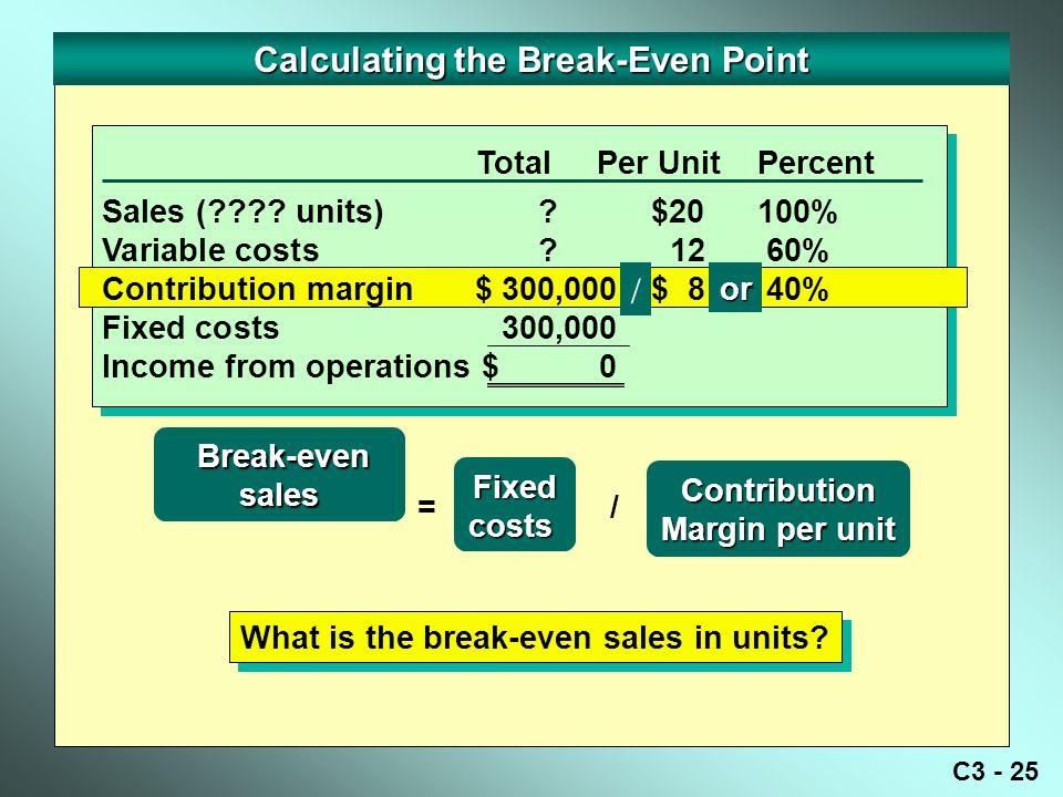 C3 - 25 Calculating the Break-Even Point Total Per Unit Percent Break-even Break-evensales Fixedcosts = / Contribution Margin per unit Sales (???.