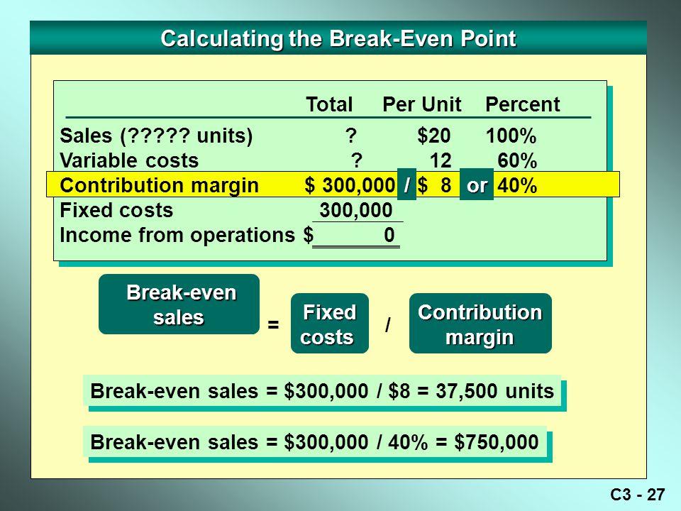 C3 - 27 Calculating the Break-Even Point Total Per Unit Percent Break-even Break-evensales Fixedcosts =/ Contributionmargin Break-even sales = $300,000 / $8 = 37,500 units Break-even sales = $300,000 / 40% = $750,000 Sales (????.