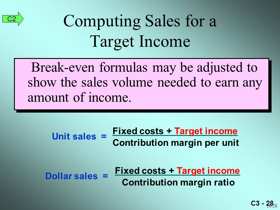 C3 - 28 Break-even formulas may be adjusted to show the sales volume needed to earn any amount of income.