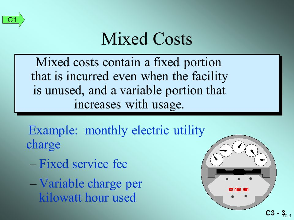 C3 - 3 Mixed costs contain a fixed portion that is incurred even when the facility is unused, and a variable portion that increases with usage.