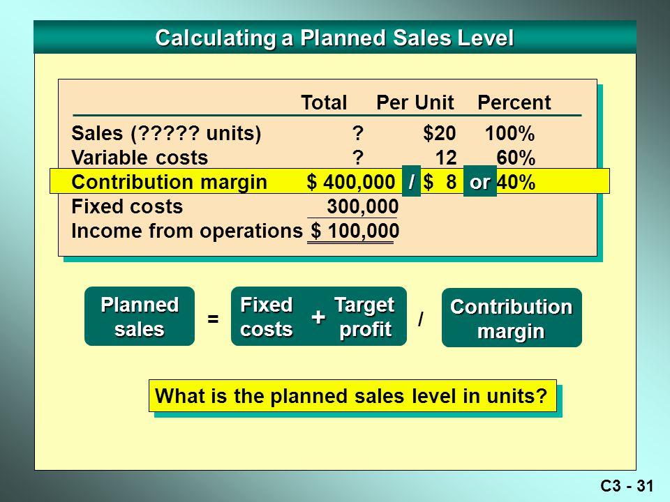 C3 - 31 Sales (????.units) . $20 100% Variable costs .