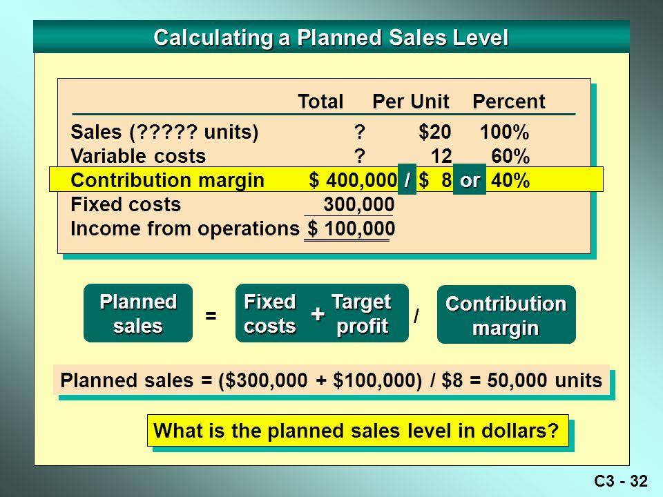 C3 - 32 Sales (????.units) . $20 100% Variable costs .