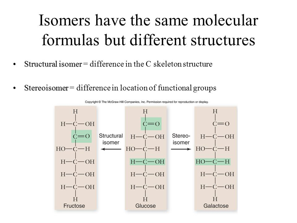 Isomers have the same molecular formulas but different structures Structural isomerStructural isomer = difference in the C skeleton structure StereoisomerStereoisomer = difference in location of functional groups