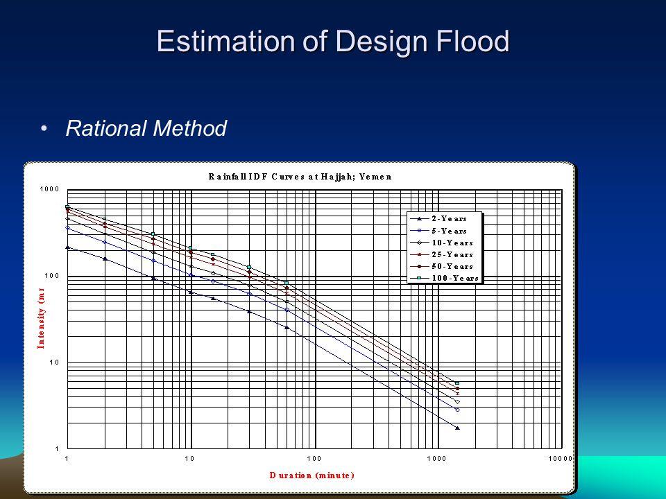 Estimation of Design Flood Rational Method