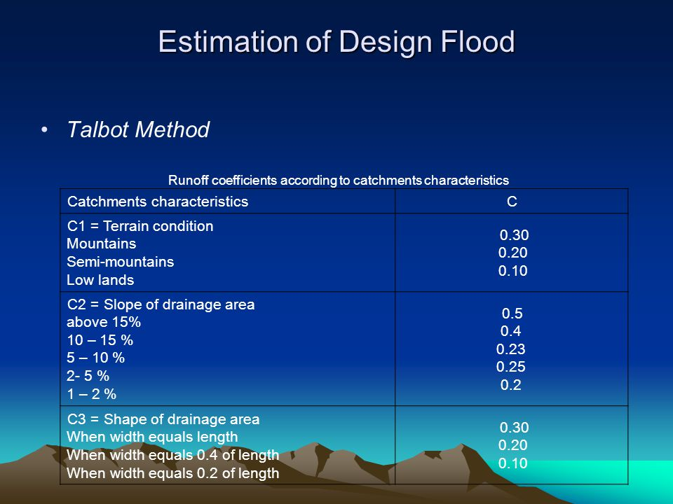 Estimation of Design Flood Talbot Method Catchments characteristicsC C1 = Terrain condition Mountains Semi-mountains Low lands 0.30 0.20 0.10 C2 = Slope of drainage area above 15% 10 – 15 % 5 – 10 % 2- 5 % 1 – 2 % 0.5 0.4 0.23 0.25 0.2 C3 = Shape of drainage area When width equals length When width equals 0.4 of length When width equals 0.2 of length 0.30 0.20 0.10 Runoff coefficients according to catchments characteristics