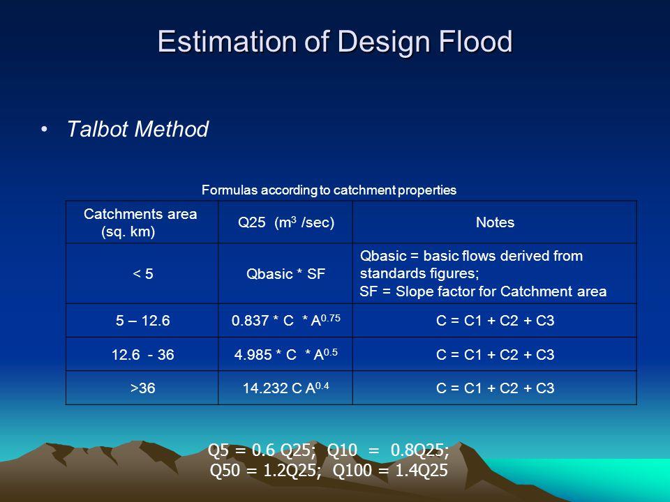 Estimation of Design Flood Talbot Method Formulas according to catchment properties Catchments area (sq.