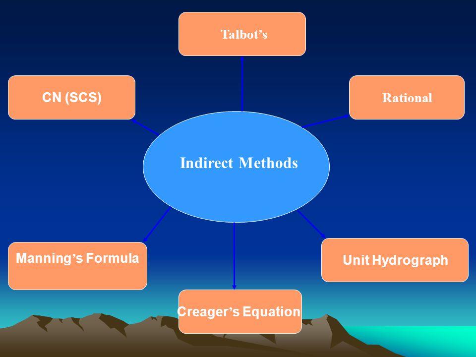 Indirect Methods Rational Unit Hydrograph Equation Creager ' s CN (SCS) Manning ' s Formula Talbot's