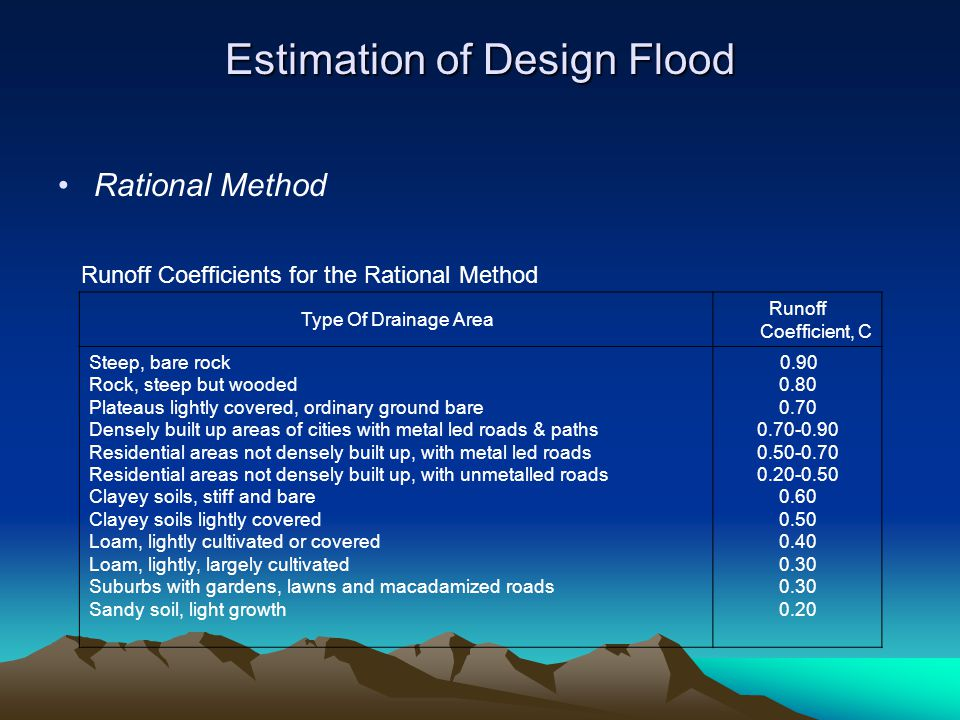 Estimation of Design Flood Rational Method Type Of Drainage Area Runoff Coefficient, C Steep, bare rock Rock, steep but wooded Plateaus lightly covere