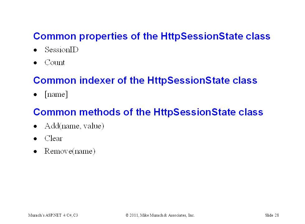 Murach's ASP.NET 4/C#, C3© 2011, Mike Murach & Associates, Inc.Slide 28