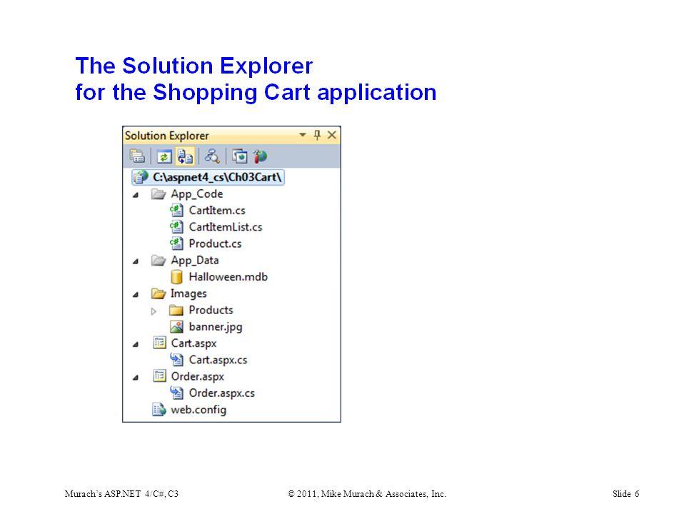 Murach's ASP.NET 4/C#, C3© 2011, Mike Murach & Associates, Inc.Slide 6