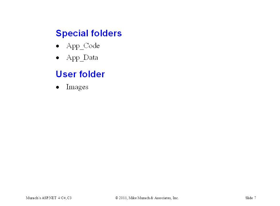 Murach's ASP.NET 4/C#, C3© 2011, Mike Murach & Associates, Inc.Slide 7