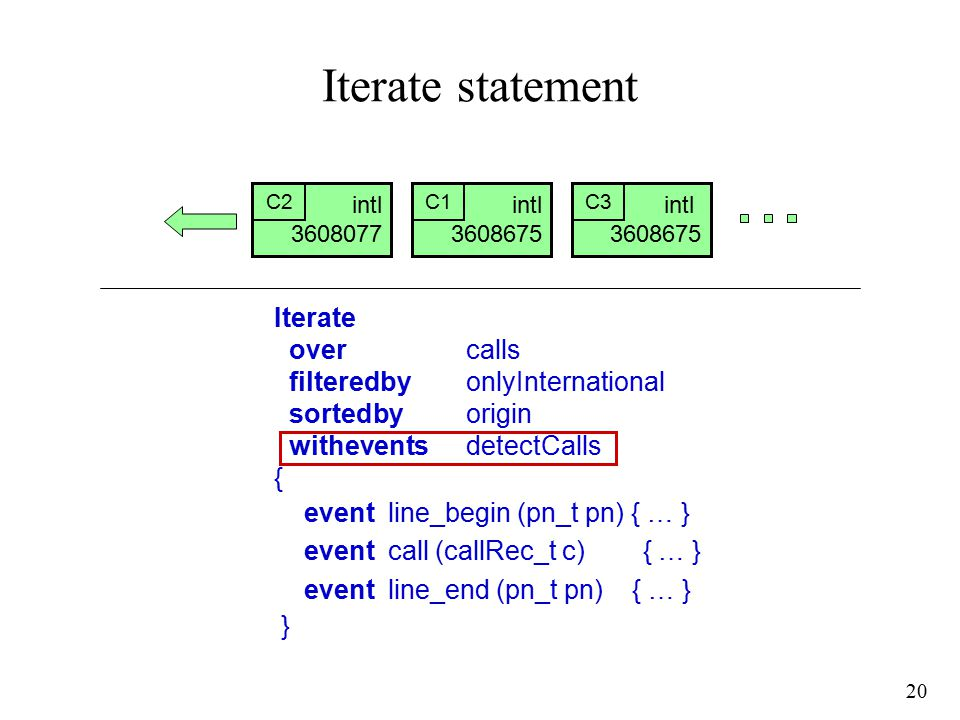 20 Iterate statement Iterate over calls filteredby onlyInternational sortedby origin withevents detectCalls { event line_begin (pn_t pn) { … } event c