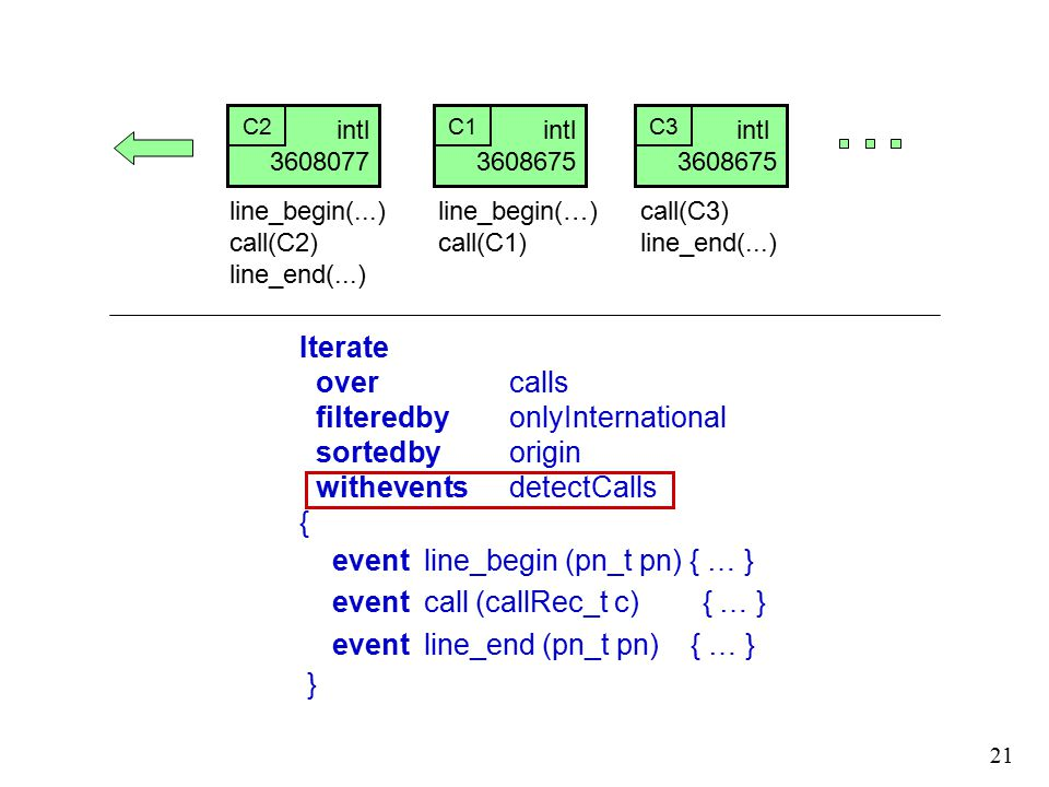 21 Iterate over calls filteredby onlyInternational sortedby origin withevents detectCalls { event line_begin (pn_t pn) { … } event call (callRec_t c)