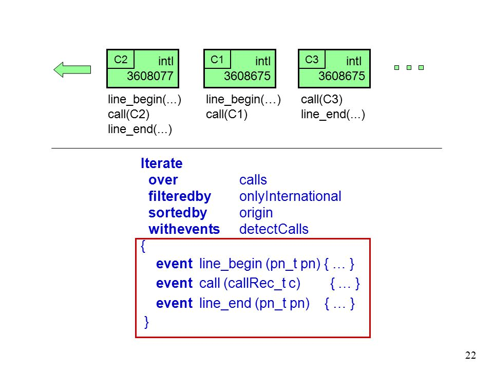 22 Iterate over calls filteredby onlyInternational sortedby origin withevents detectCalls { event line_begin (pn_t pn) { … } event call (callRec_t c)