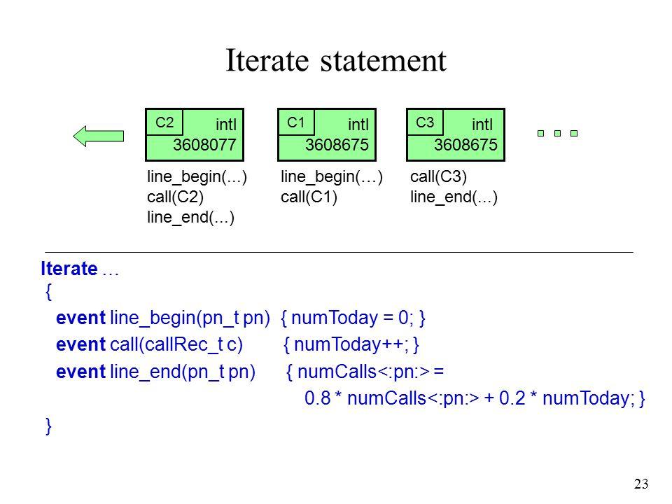23 Iterate statement Iterate … { event line_begin(pn_t pn) { numToday = 0; } event call(callRec_t c) { numToday++; } event line_end(pn_t pn) { numCalls = 0.8 * numCalls + 0.2 * numToday; } } line_begin(…) call(C1) call(C3) line_end(...) line_begin(...) call(C2) line_end(...) intl 3608675 intl 3608077 C2C1 intl 3608675 C3