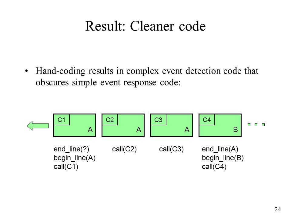 24 Result: Cleaner code Hand-coding results in complex event detection code that obscures simple event response code: A ABA C1C2C3C4 end_line(?) begin_line(A) call(C1) call(C2)end_line(A) begin_line(B) call(C4) call(C3)