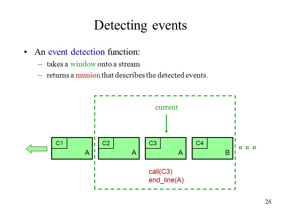 26 Detecting events An event detection function: –takes a window onto a stream –returns a munion that describes the detected events. A ABA C1C2C3C4 ca