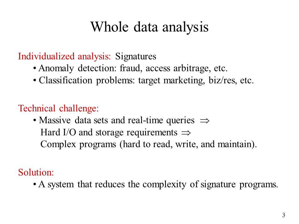 3 Whole data analysis Individualized analysis: Signatures Anomaly detection: fraud, access arbitrage, etc. Classification problems: target marketing,