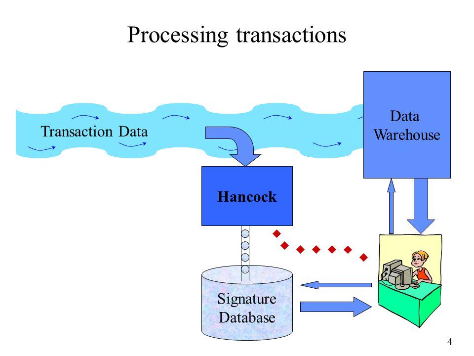 4 Transaction Data Processing transactions Hancock Signature Database Data Warehouse