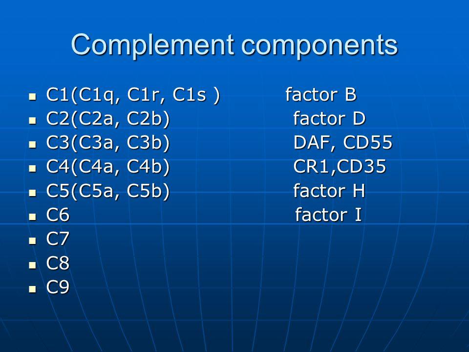 Complement components C1(C1q, C1r, C1s ) factor B C1(C1q, C1r, C1s ) factor B C2(C2a, C2b) factor D C2(C2a, C2b) factor D C3(C3a, C3b) DAF, CD55 C3(C3a, C3b) DAF, CD55 C4(C4a, C4b) CR1,CD35 C4(C4a, C4b) CR1,CD35 C5(C5a, C5b) factor H C5(C5a, C5b) factor H C6 factor I C6 factor I C7 C7 C8 C8 C9 C9