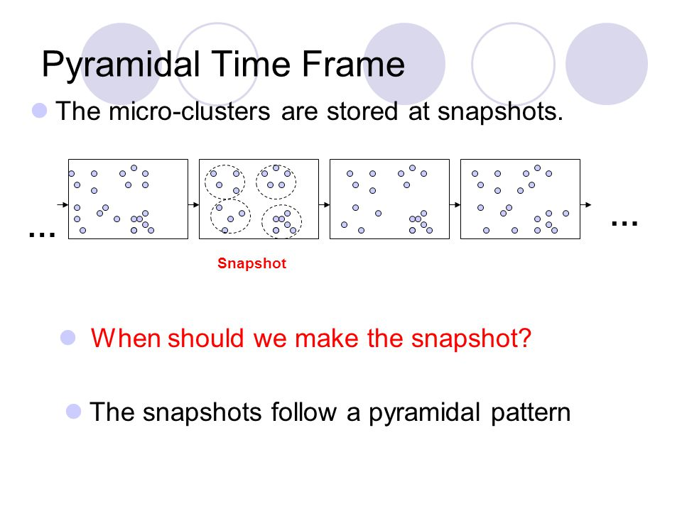 Pyramidal Time Frame The snapshots follow a pyramidal pattern … … When should we make the snapshot? The micro-clusters are stored at snapshots. Snapsh