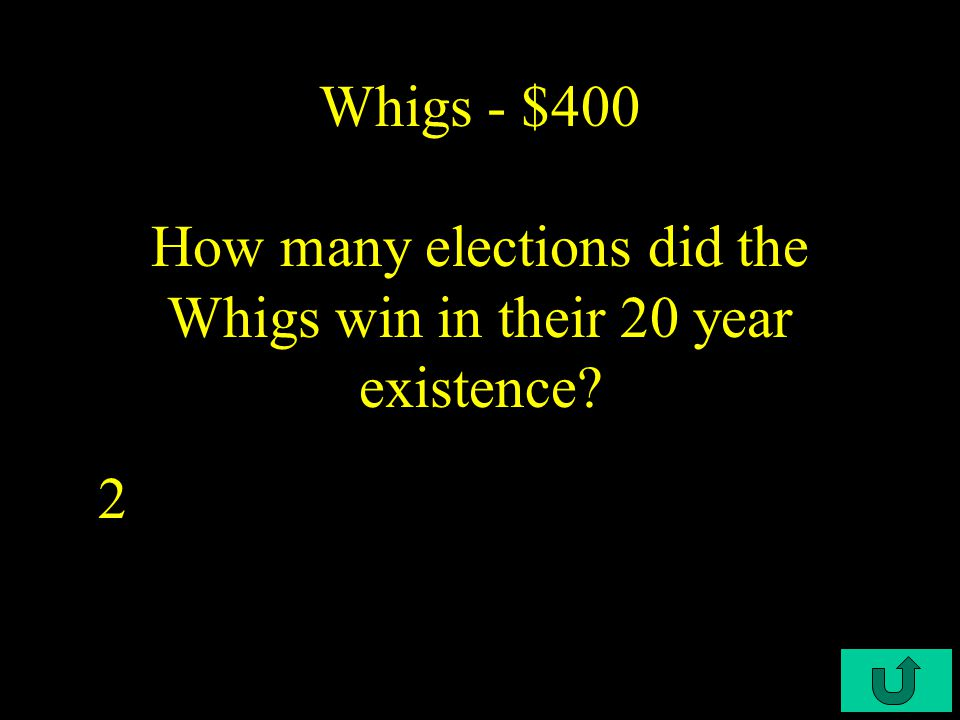 C3-$300 Whigs - $300 Why did Taylor win the election of 1848.