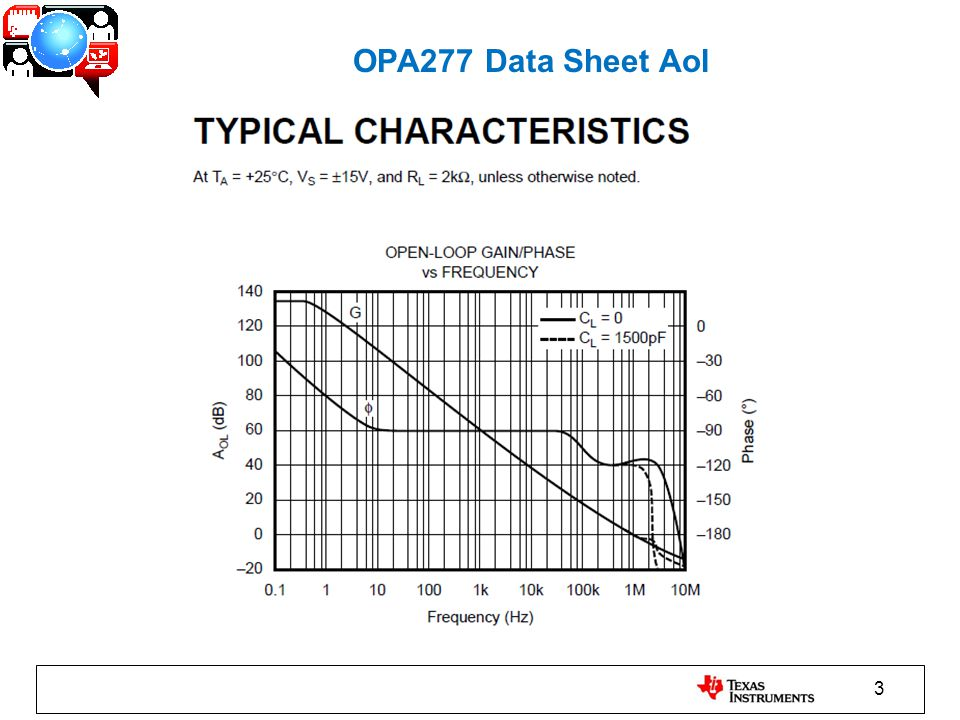 4 OPA277 TINA SPICE Model Aol