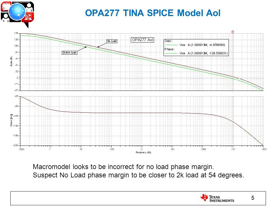 6 OPA277 TINA SPICE Model Zo