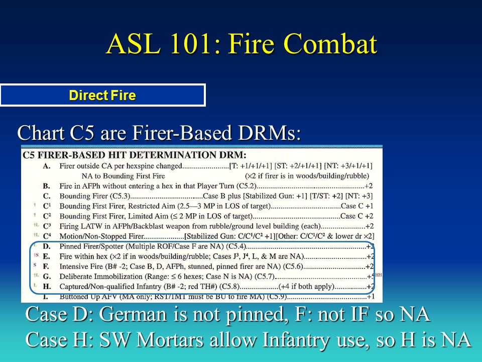 ASL 101: Fire Combat Chart C5 are Firer-Based DRMs: Direct Fire Case D: German is not pinned, F: not IF so NA Case H: SW Mortars allow Infantry use, s