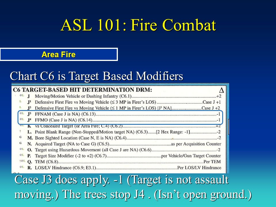 ASL 101: Fire Combat Chart C6 is Target Based Modifiers Area Fire Case J3 does apply. -1 (Target is not assault moving.) The trees stop J4. (Isn't ope