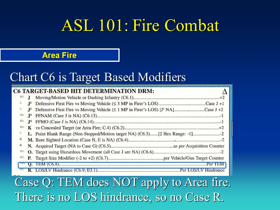 ASL 101: Fire Combat Chart C6 is Target Based Modifiers Area Fire Case Q: TEM does NOT apply to Area fire. There is no LOS hindrance, so no Case R.
