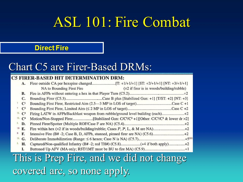 ASL 101: Fire Combat Chart C5 are Firer-Based DRMs: Direct Fire This is Prep Fire, and we did not change covered arc, so none apply.