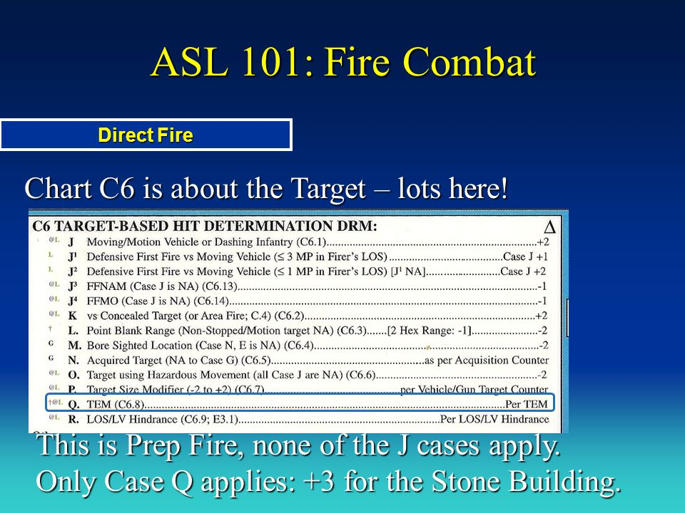 ASL 101: Fire Combat Chart C6 is about the Target – lots here! Direct Fire This is Prep Fire, none of the J cases apply. Only Case Q applies: +3 for t
