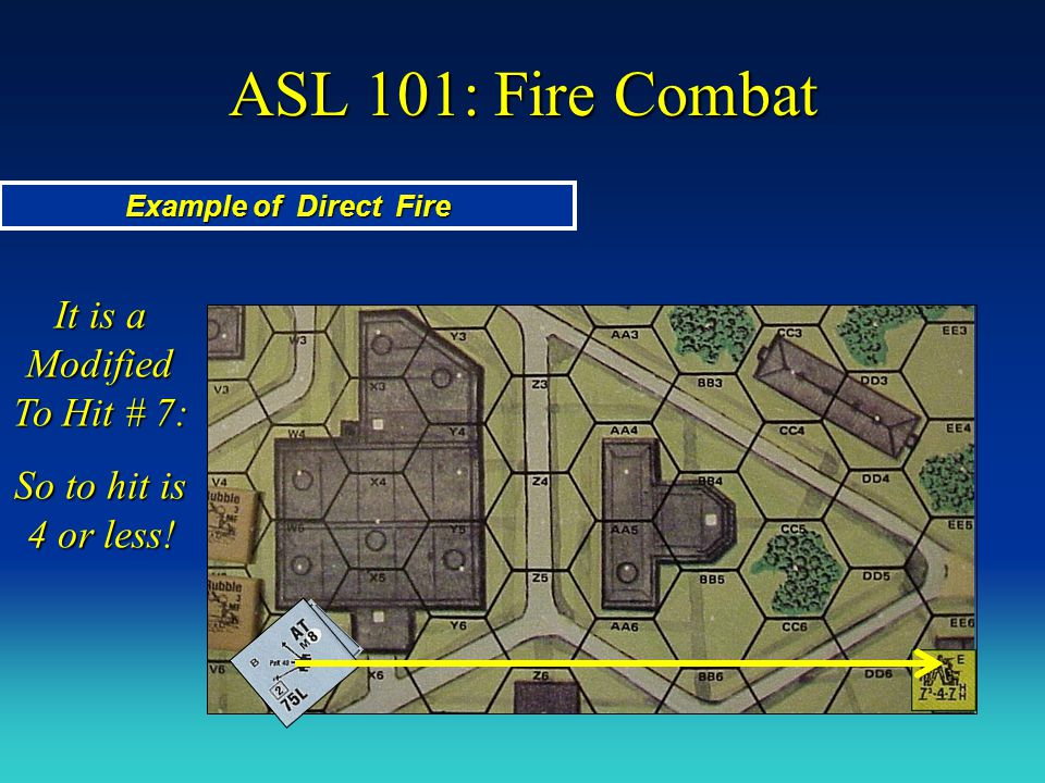 ASL 101: Fire Combat Example of Direct Fire It is a Modified To Hit # 7: So to hit is 4 or less!