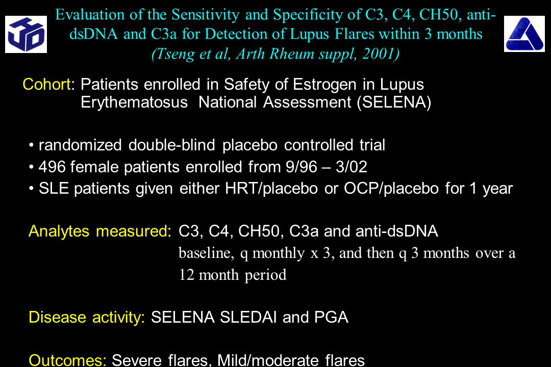 Evaluation of the Sensitivity and Specificity of C3, C4, CH50, anti- dsDNA and C3a for Detection of Lupus Flares within 3 months (Tseng et al, Arth Rheum suppl, 2001) Cohort:Patients enrolled in Safety of Estrogen in Lupus Erythematosus National Assessment (SELENA) randomized double-blind placebo controlled trial 496 female patients enrolled from 9/96 – 3/02 SLE patients given either HRT/placebo or OCP/placebo for 1 year Analytes measured:C3, C4, CH50, C3a and anti-dsDNA baseline, q monthly x 3, and then q 3 months over a 12 month period Disease activity: SELENA SLEDAI and PGA Outcomes: Severe flares, Mild/moderate flares