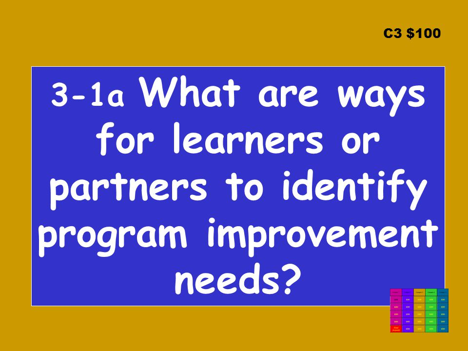 C3 $100 3-1a What are ways for learners or partners to identify program improvement needs