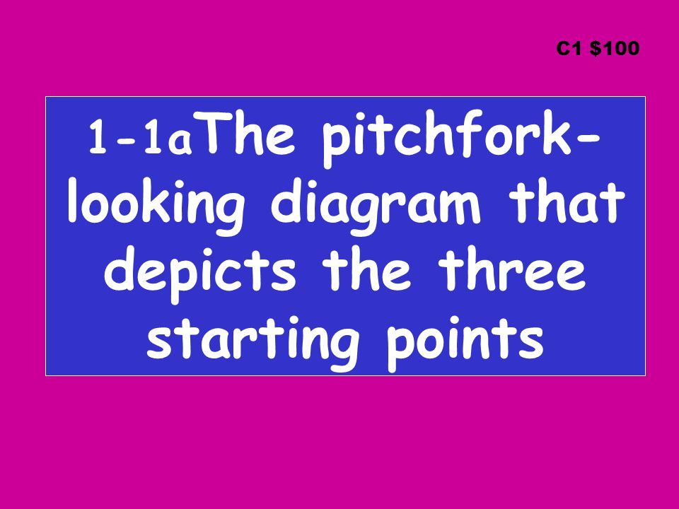 1-1a The pitchfork- looking diagram that depicts the three starting points C1 $100