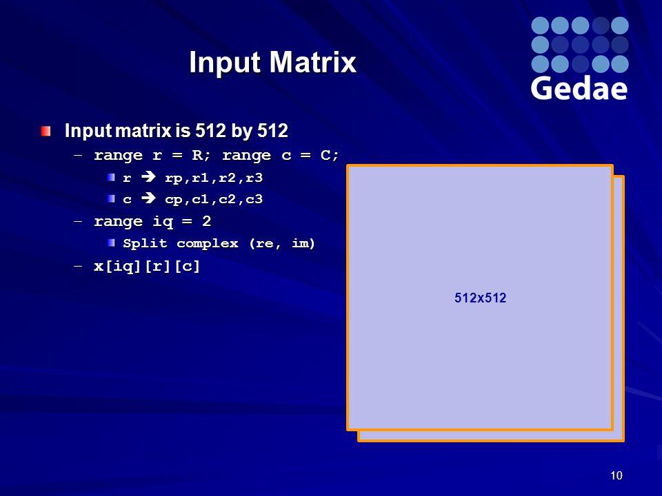 512x512 Input Matrix Input matrix is 512 by 512 –range r = R; range c = C; r  rp,r1,r2,r3 c  cp,c1,c2,c3 –range iq = 2 Split complex (re, im) –x[iq][r][c] 10 512x512