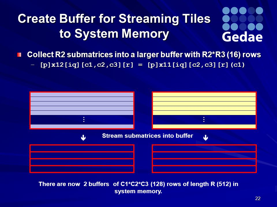 Create Buffer for Streaming Tiles to System Memory Collect R2 submatrices into a larger buffer with R2*R3 (16) rows –[p]x12[iq][c1,c2,c3][r] = [p]x11[iq][c2,c3][r](c1) 22 There are now 2 buffers of C1*C2*C3 (128) rows of length R (512) in system memory.