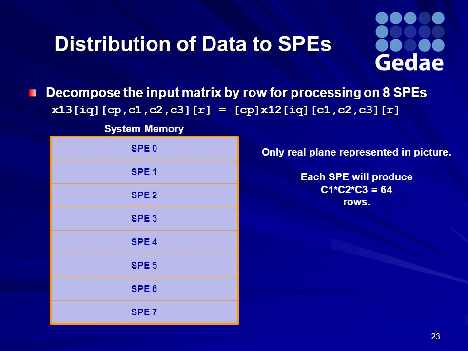 Distribution of Data to SPEs Decompose the input matrix by row for processing on 8 SPEs x13[iq][cp,c1,c2,c3][r] = [cp]x12[iq][c1,c2,c3][r] 23 SPE 0 System Memory SPE 1 SPE 2 SPE 3 SPE 4 SPE 5 SPE 6 SPE 7 Only real plane represented in picture.