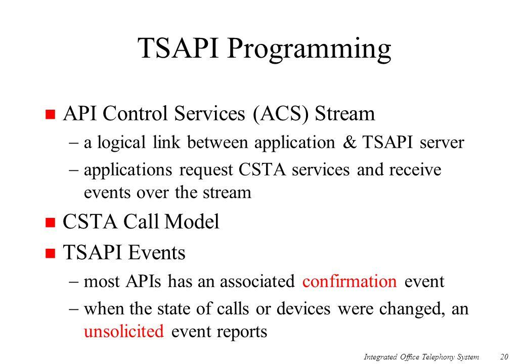 Integrated Office Telephony System20 TSAPI Programming n API Control Services (ACS) Stream  a logical link between application & TSAPI server  appli