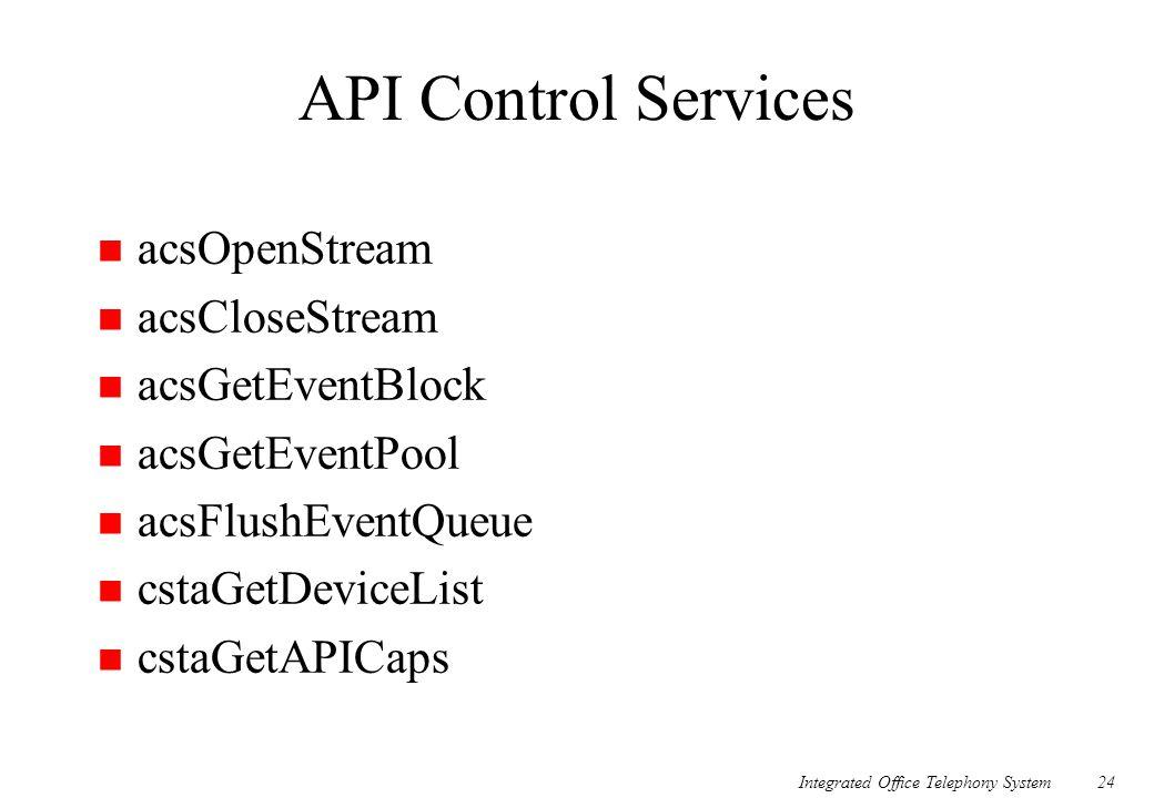 Integrated Office Telephony System24 API Control Services n acsOpenStream n acsCloseStream n acsGetEventBlock n acsGetEventPool n acsFlushEventQueue n
