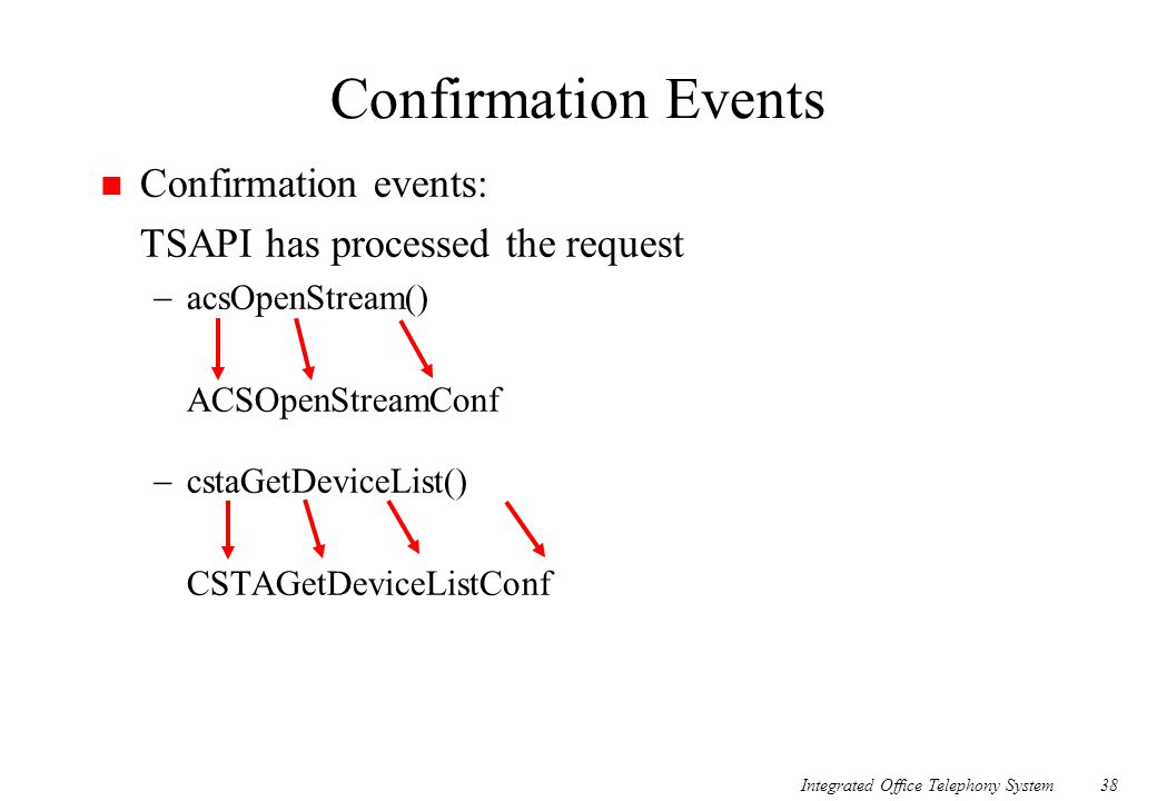 Integrated Office Telephony System38 Confirmation Events n Confirmation events: TSAPI has processed the request  acsOpenStream() ACSOpenStreamConf 