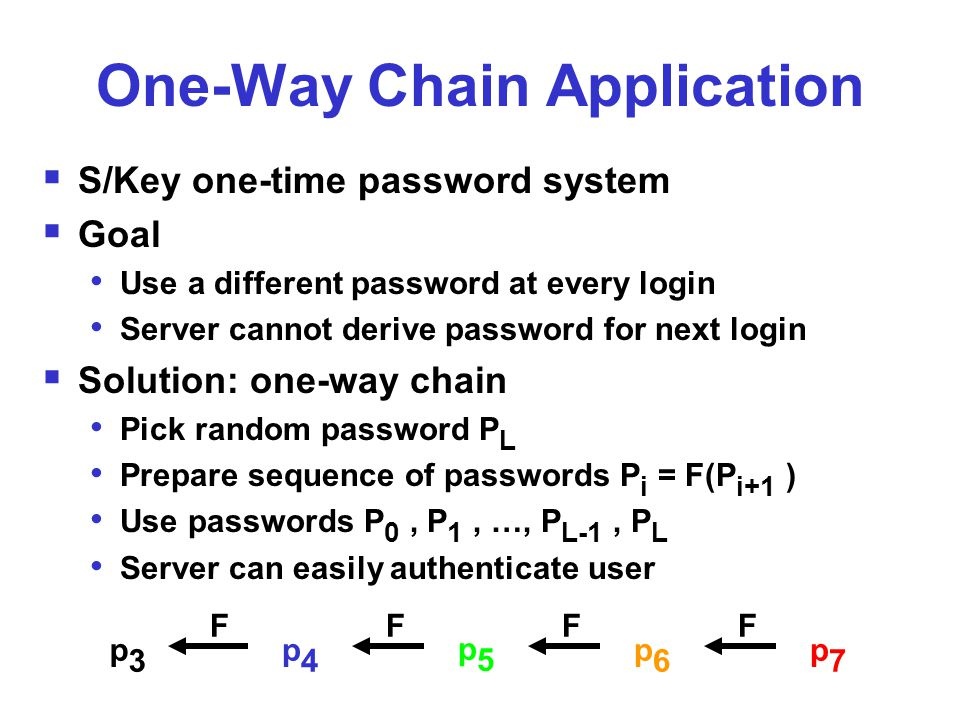 One-Way Chain Application  S/Key one-time password system  Goal Use a different password at every login Server cannot derive password for next login  Solution: one-way chain Pick random password P L Prepare sequence of passwords P i = F(P i+1 ) Use passwords P 0, P 1, …, P L-1, P L Server can easily authenticate user p6p6 p7p7 p4p4 p3p3 FFF p5p5 F