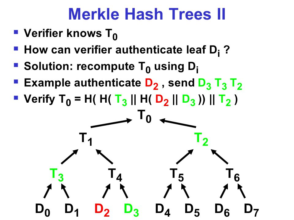 Merkle Hash Trees II  Verifier knows T 0  How can verifier authenticate leaf D i .