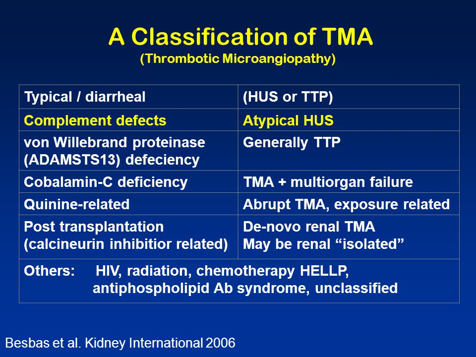 A Classification of TMA (Thrombotic Microangiopathy) Besbas et al.